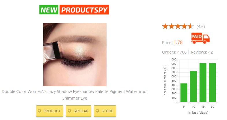 Case: Eyeshadow | New Product Spy